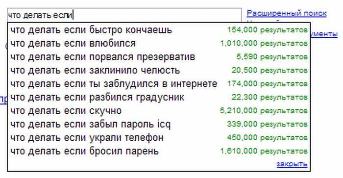 Проблема Быстро Кончаю Москва