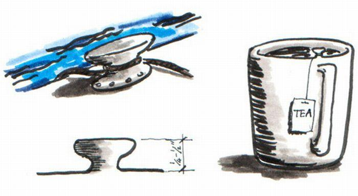 Zanimljiv i vrlo jednostavna ideja za šalicu čaja (3 fotografije)