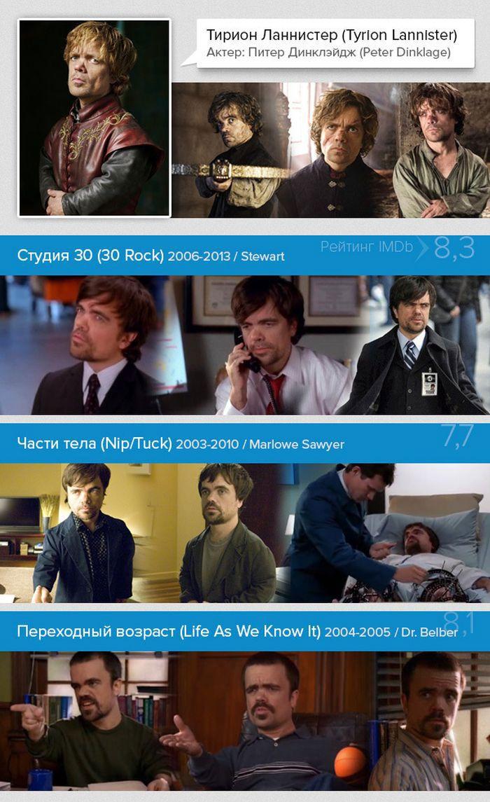 Другие роли в кино актеров из сериала