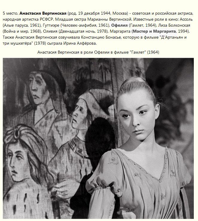 Возможный рейтинг самых красивых актрис советского кино ...