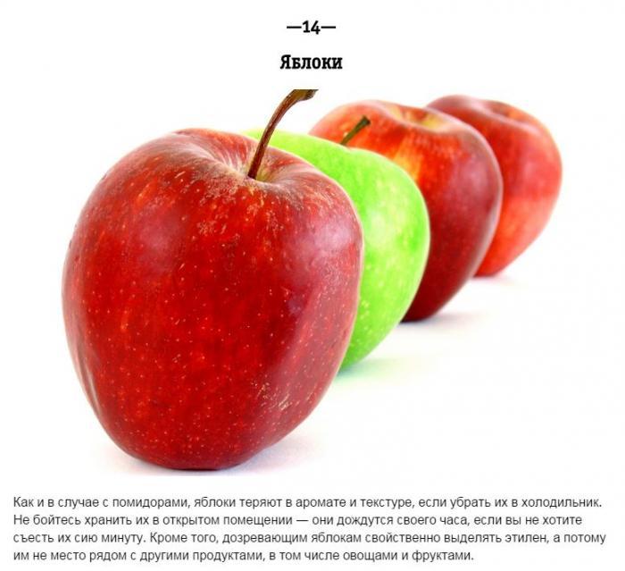 продукты которые нельзя есть при похудении таблица