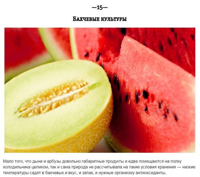 продукты которые нельзя есть при повышенном холестерине