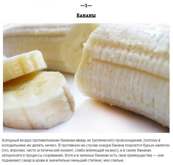 продукты которые нельзя есть чтобы похудеть