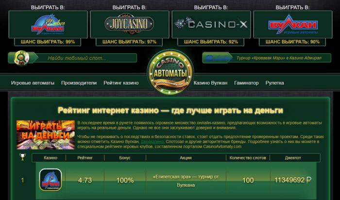 проигрыши в казино
