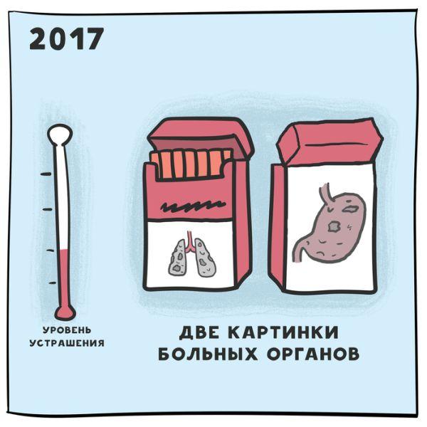 Эволюция устрашающей информации для курильщиков на сигаретах (6 картинок)