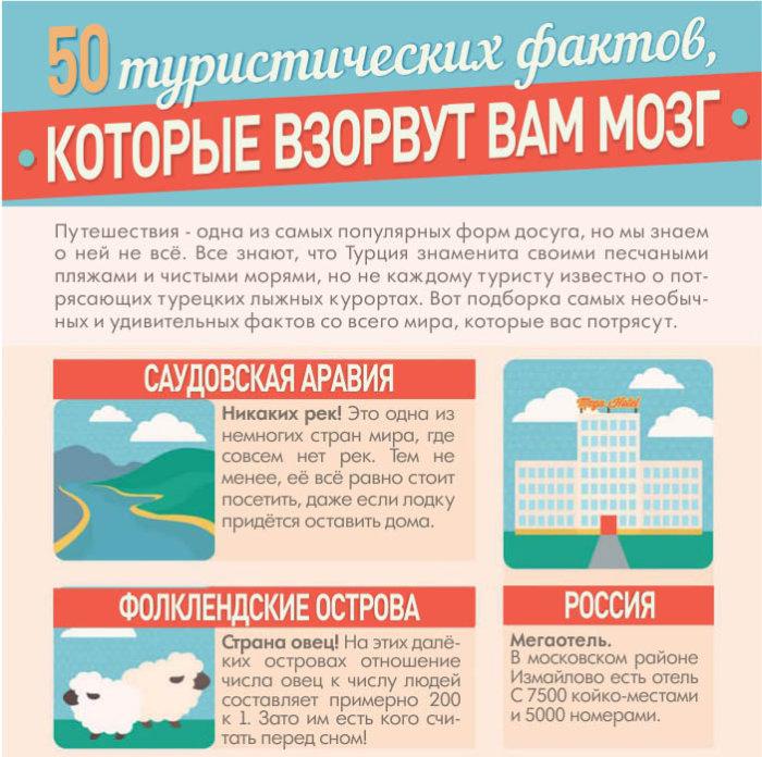 Интересные факты о туризме (9 фото)